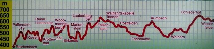 falkenstein-41613